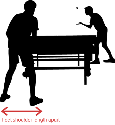 Correct ping pong player stance